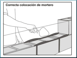 Construccion Con Bloques De Hormigon Paso A Paso Centro Constructor - Colocar-bloques-de-hormigon